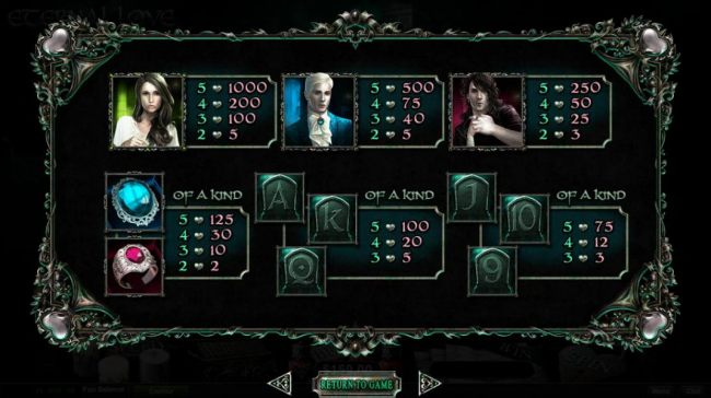 Slot game symbols paytable - High value symbols include a beautiful brunette, a vampire and a young vampire.