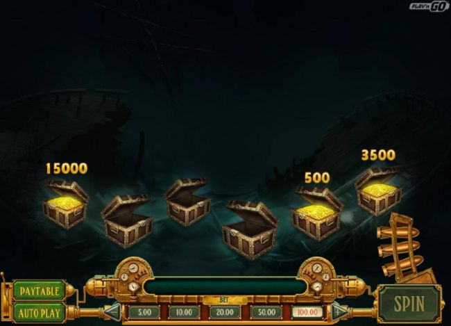 There are six treaure chest you must select three tentacles to try and win prizes.
