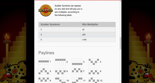Scatter symbol paytable.