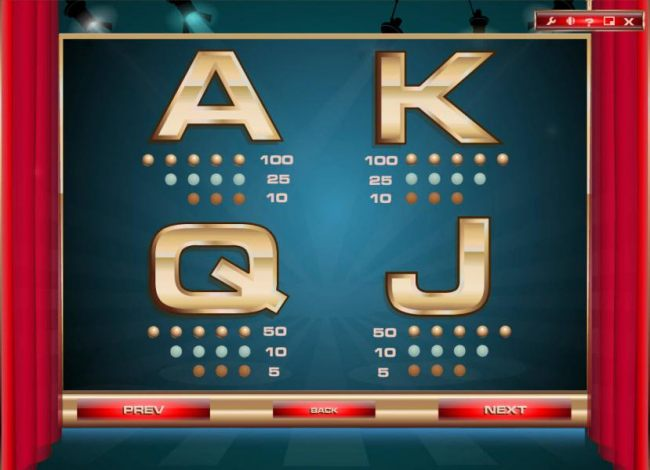 slot game low symbols paytable