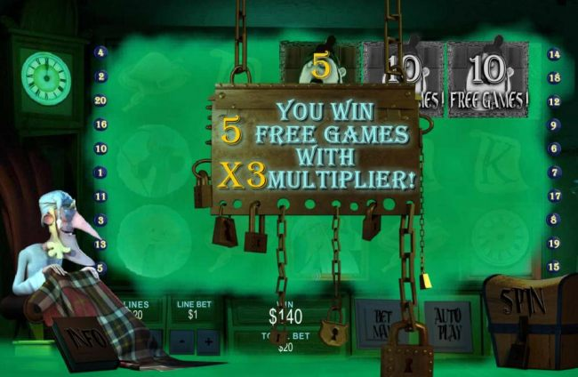 You win 5 free games with an x3 multiplier.