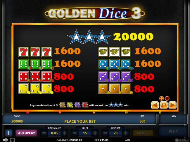 Slot game symbols paytable featuring different colored dice combined with fruit.