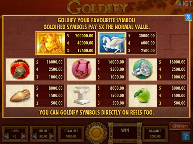 Goldify your favourite symbol! Goldified symbols pay 5x the normal value.