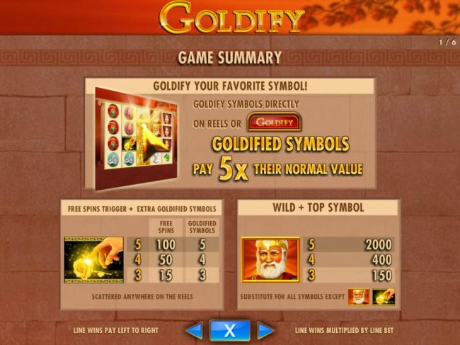 Goldify your favorite symbol! Goldified symbols pay 5x their normal value.