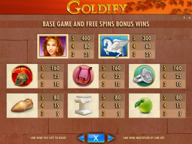Base game and Free Spins Bonus Paytable