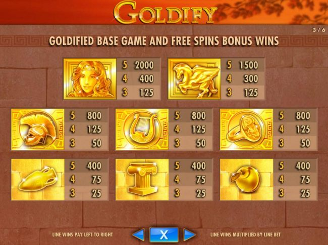 Goldified Base Game and Free Spins Bonus Paytable