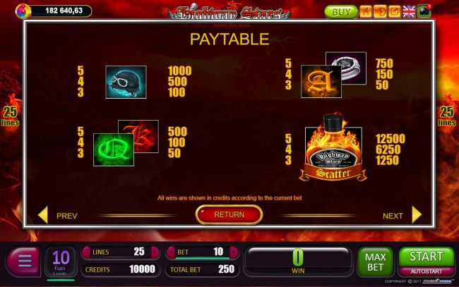 Low value game symbols paytable
