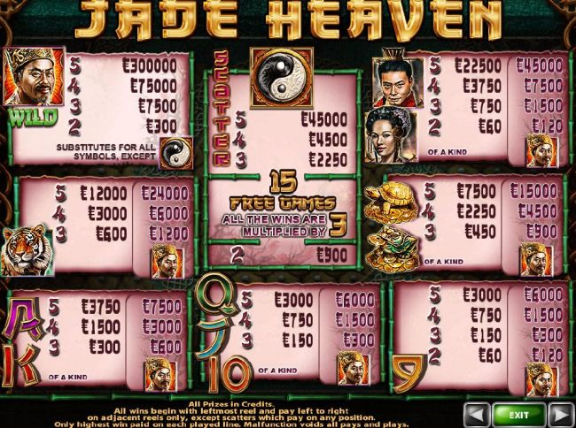 Slot game symbols paytable featuring Asian themed icons.