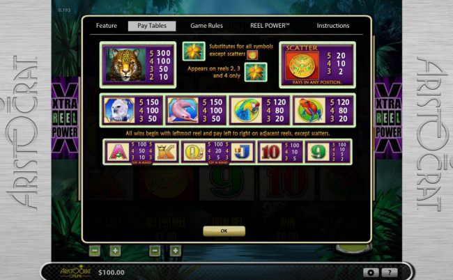 Slot game symbols paytable featuring Amazon inspired icons.