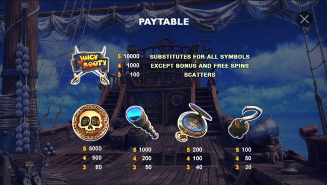 High value slot game symbols paytable featuring pirate themed icons.