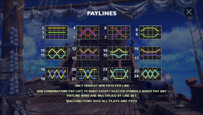 Payline Diagrams 1-25. Only the highest win pays per line. Win combinations pay left to right except scatter symbols which pay any. Payline wins are multiplied by line bet.