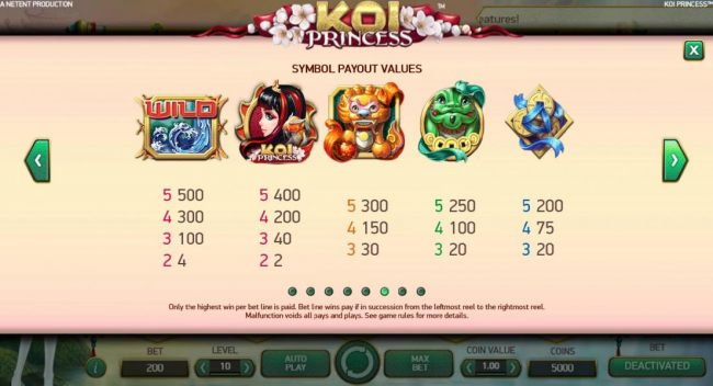 High value slot game symbols paytable - symbols include: Water Wild, Koi Princess, a lion, a dragon and three gold coins