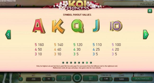 Low value game symbols paytable represented by the symbols of an Ace, a King, a Queen, a Jack and Ten