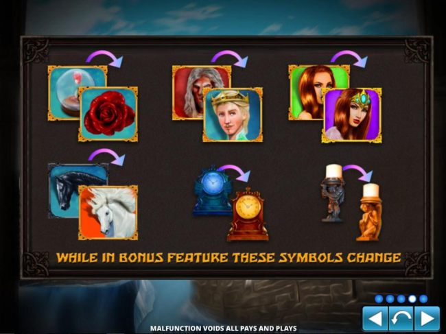 While in bonus feature these symbols change.