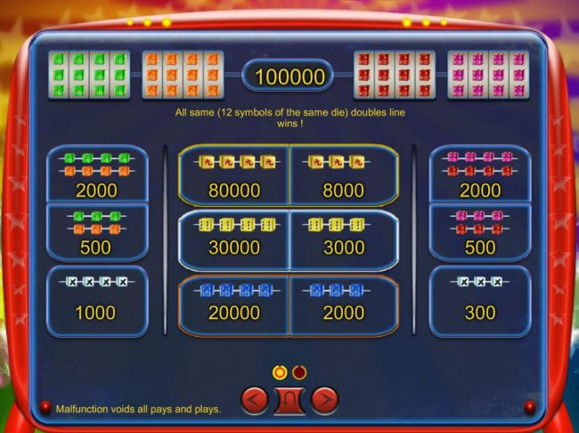 Slot game symbols paytable featuring different colored dice.