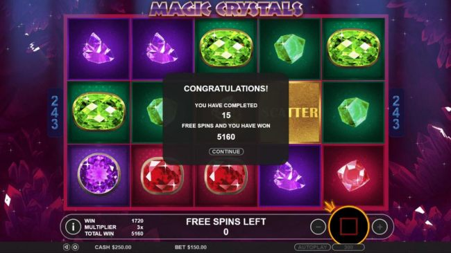 After playing 15 free spins, total payout is 5,160 coins.