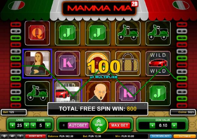 Total Free Spin Win: 800 coins