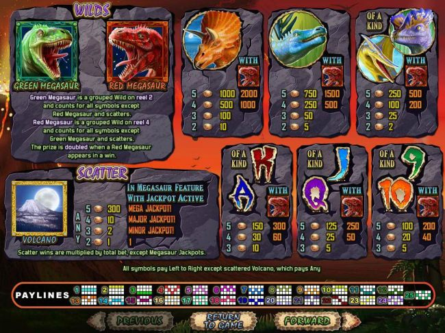Slot game symbols paytable featuring dinosaur themed icons.