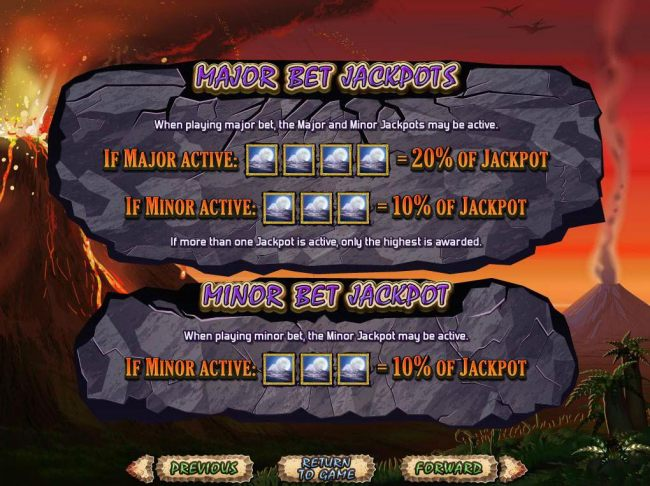 Max Bet Jackpots Rules