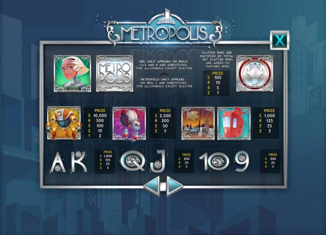 Slot game symbols paytable feature robot inspired icons.