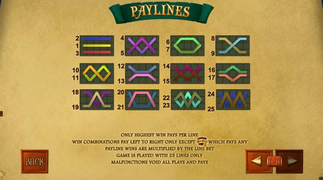 Payline Diagrams 1-25. Only highest win pays per line. Win combinations pay left to right only except scatter which pays any.