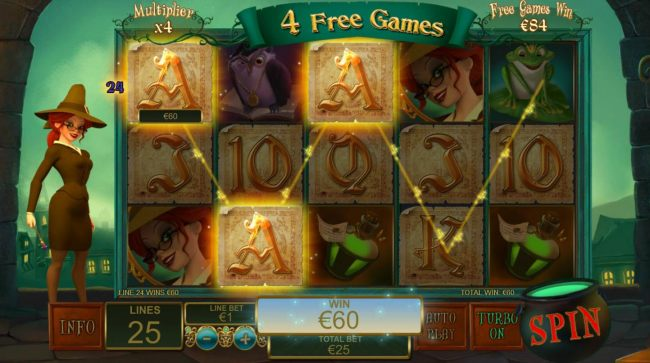 A winning Three of a Kind leads to a 60.00 payout during the free games feature.