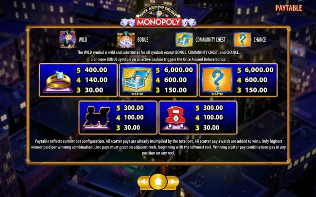 Medium Value Slot Game  Symbols Paytable - Scatter symbols include the ? mark and the treasure chest.