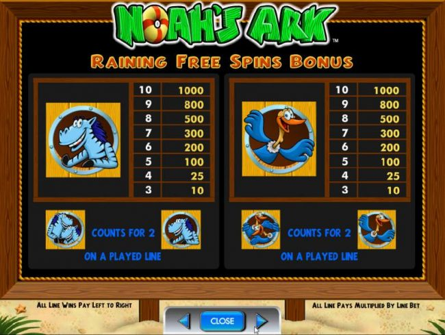 raining free spins bonus paytable continued