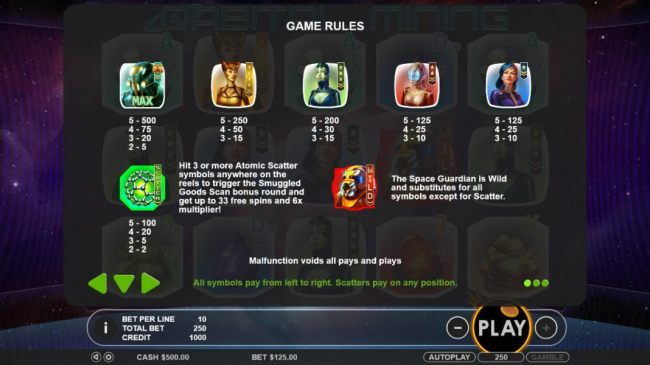 Game Rules - Slot Game Symbols Paytable