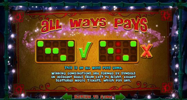 All Ways Pays - The is an All Wyas Pay game. Winning combinations are formed by symbols on adjacent reels from left to right, except scattered magic tickets, which pay any.