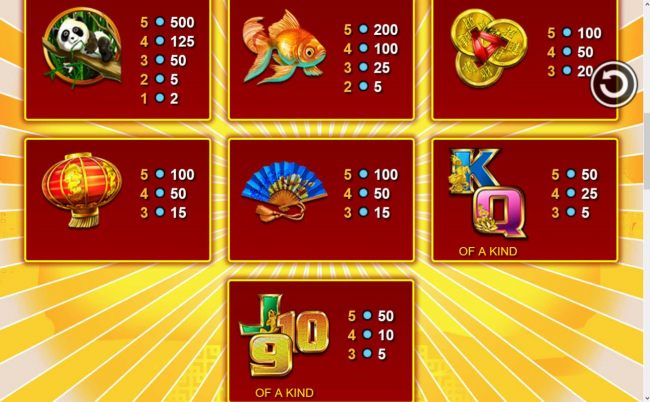 Slot game symbols paytable featuring Asian inspired icons.