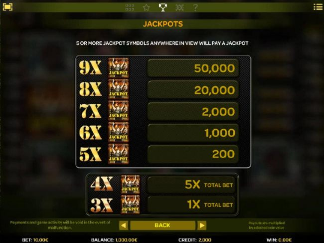 Jackpot symbol paytable - 5 or more jackpot symbols anywhere in view will pay a jackpot