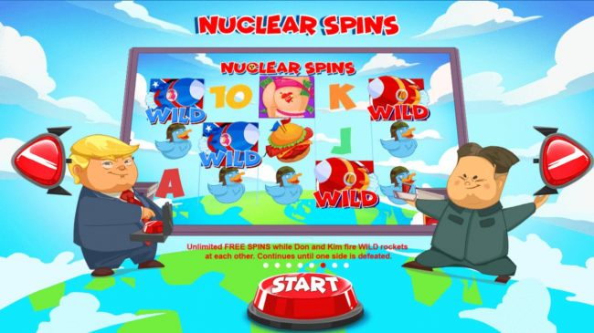 Nuclear Spins Rules