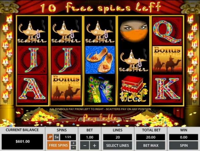 Four scatter symbols triggers the free spins bonus feature.