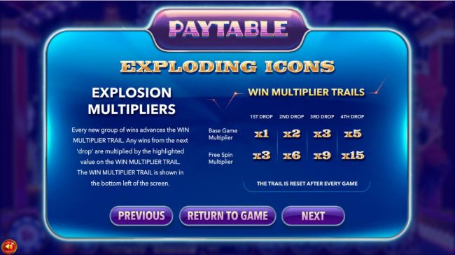 Explosion Multipliers - Every new group of wins advances the WIN MULTIPLIER TRAIL. Any wins from the next drop are multiplied by the highlighted vakue on the Win Multiplier Trail. The Win Multiplier Trail is shown in the bottom left of the screen.