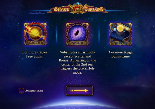 Game features include: Free Spins, Bonus Game, Wilds and Scatters.