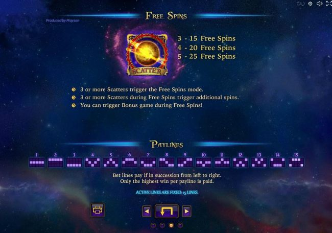 Three or more scatters awards 15, 20 or 25 free spins respectively