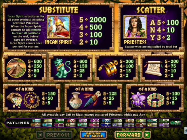 Slot game symbols paytable featuring ancient Inca inspired icons.