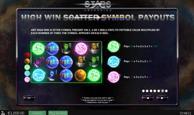 High Win Scatter Symbol Payout.