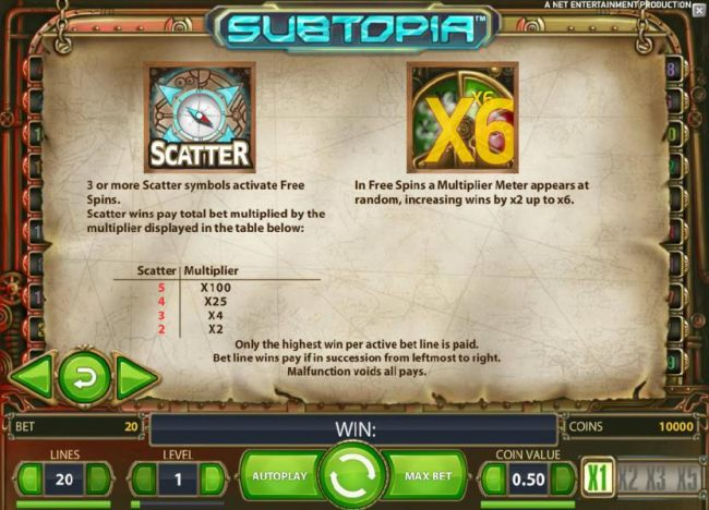 scatter symbol  rules and multiplier meter rules