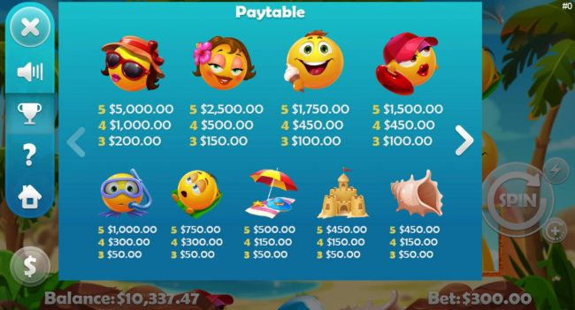 Paytable