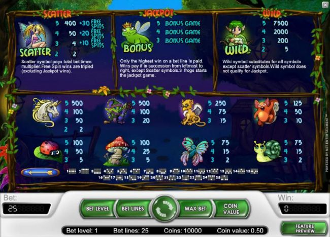 slot game symbols paytable, scatter, bonus and wild rules