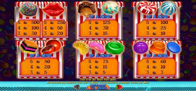 Slot game symbols paytable featuring assorted candy themed icons.