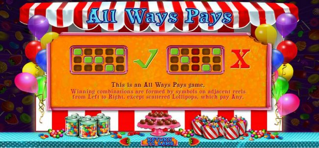 This is an All Ways Pays game. Winning combinations are formed by symbols on adjacent reels from left to right, except scattered lollipops, which pay any.