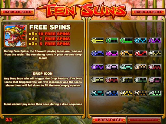 Free Spins Rules and Payline Diagrams 1-25