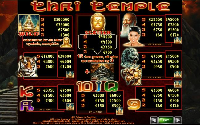 Slot game symbols paytable featuring Thailand inspired icons.