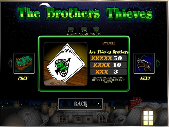 Ace Thieves Brothers Paytable