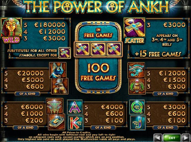 Slot game symbols paytable featuring ancient Egyptian inspired icons.
