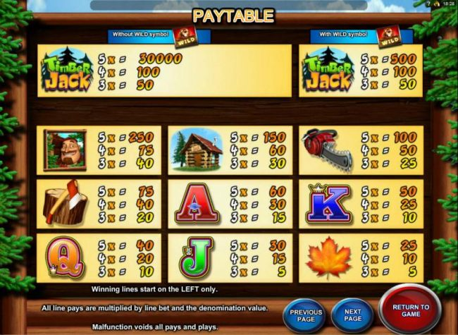 Slot game symbols paytable - The Timber Jack game logo is the highest paying symbol on the reels. A five of a kind pays 30,000 coins.