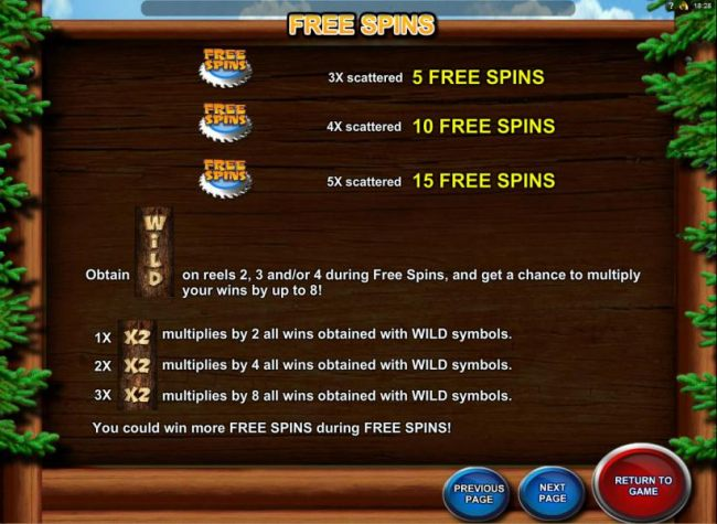 three or more buzzsaw free spins scatter symbols triggers 5 to 15 free spins respectively. Obtain a stacked log wild on reels 2, 3 and/or 4 during free spins, and get a chance to multiply your win by up to 8!